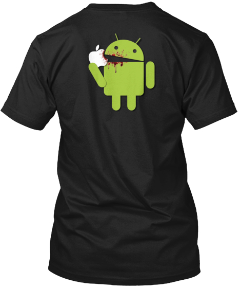Supportandroid